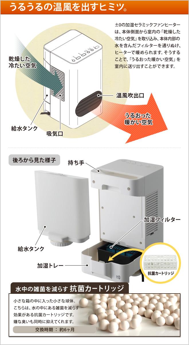 加湿セラミックファンヒーターは、乾燥した冷たい空気を取り込み、潤った暖かい空気を室内に送り出します。