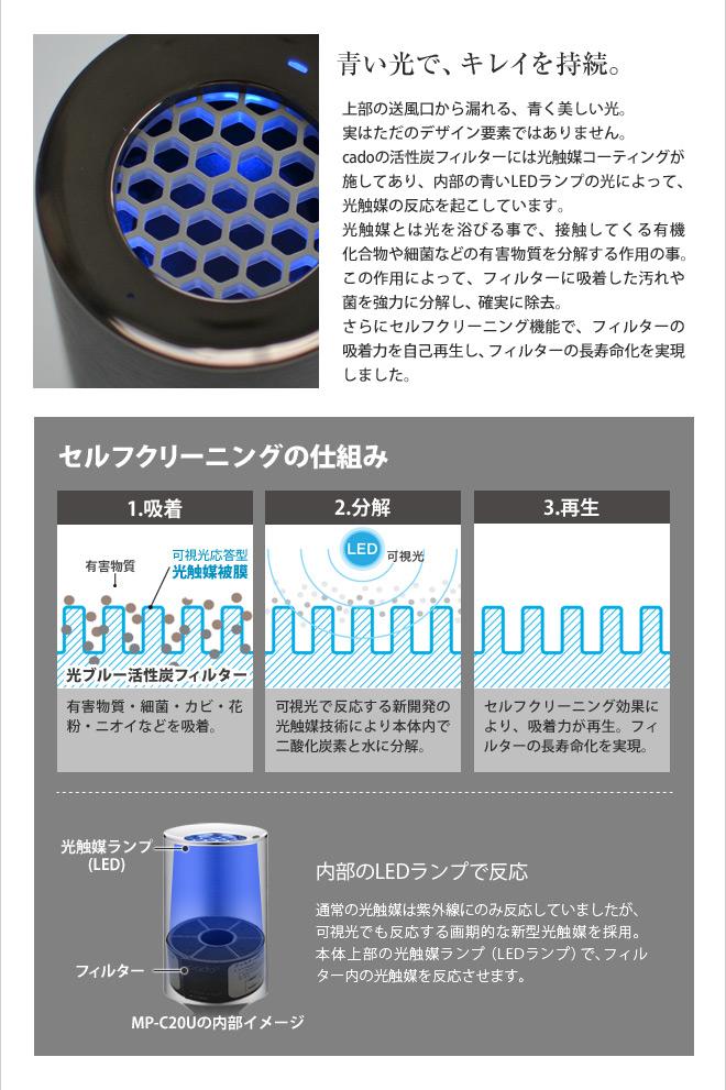 フィルターに施した光触媒により、上面の青いライトを浴びることで吸着力を自己再生します。