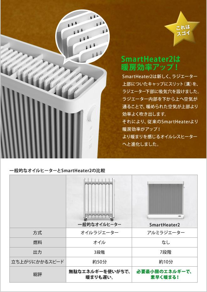 SmartHeater2は、オイルの替わりに熱伝導性が優れたアルミを採用し、従来の5倍速い立ち上がりを実現。