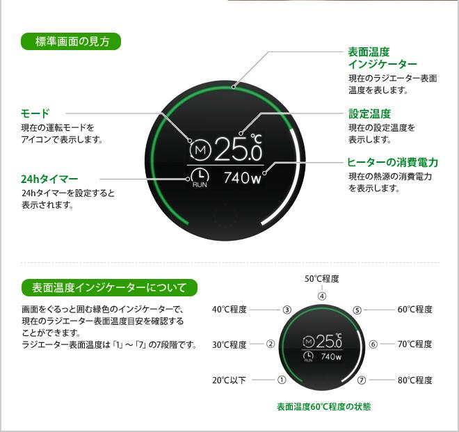 SmartHeater2は、Wi-Fi通信機能を搭載。UniAutoと組み合わせると、外出先からの状態の確認、そして消し忘れた時には停止が可能です。