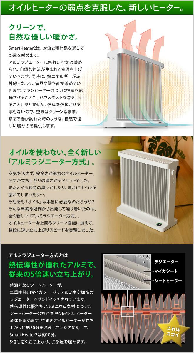 SmartHeaterは、対流と輻射熱を通じてお部屋全体を暖めます。