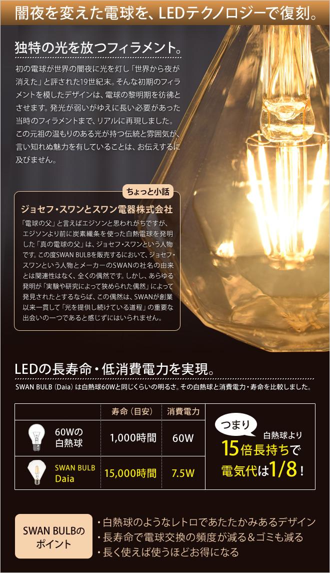 闇夜を変えた電球を、LEDテクノロジーで復刻。